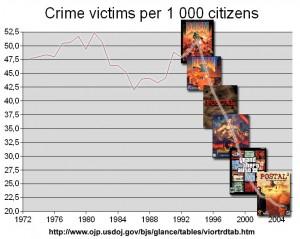 crime_games
